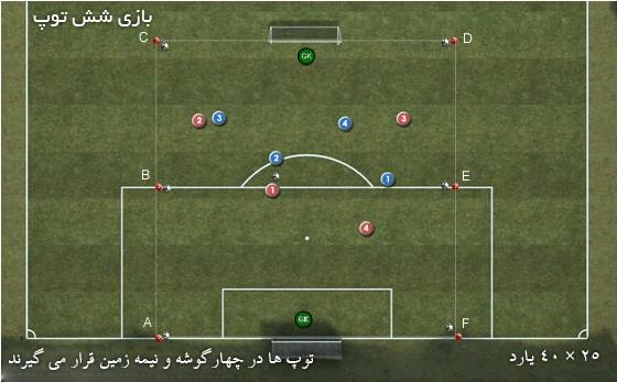 تمرینات هوازی فوتبال